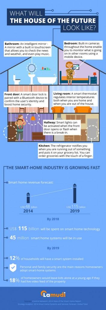 smart-homes_2