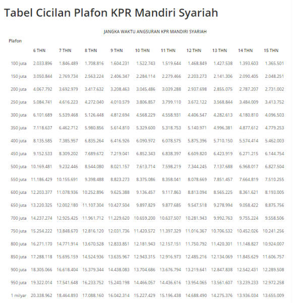 Image Result For Mandiri