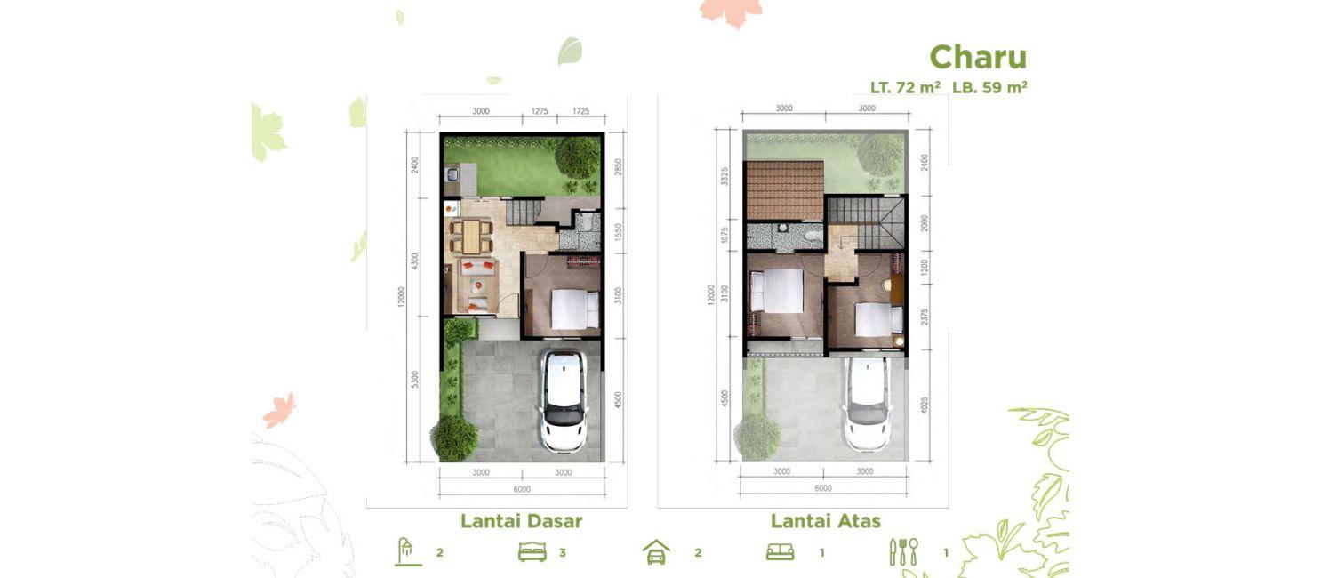 Asana Residence Tipe Charu